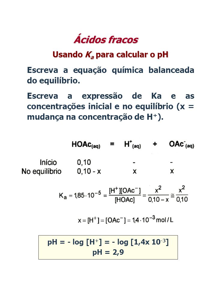 Usando Ka para calcular o pH pH = - log [H+] = - log [1,4x 10-3]